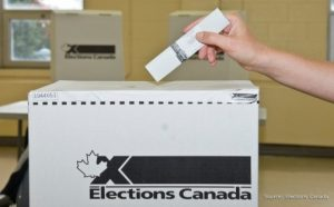 Was the federal election worth the $600 million spent?